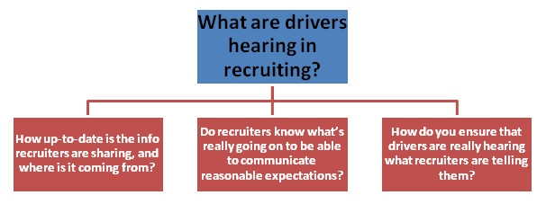 driver recruiting comments