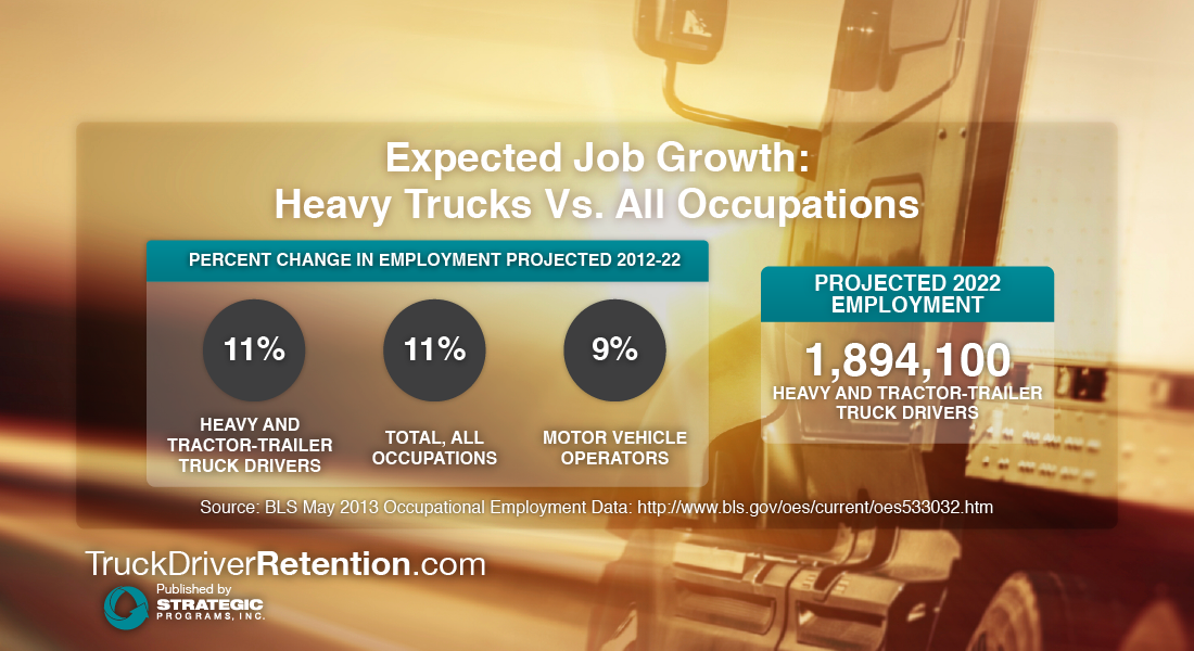 truck-driver-retention-expected-job-growth-1100x600