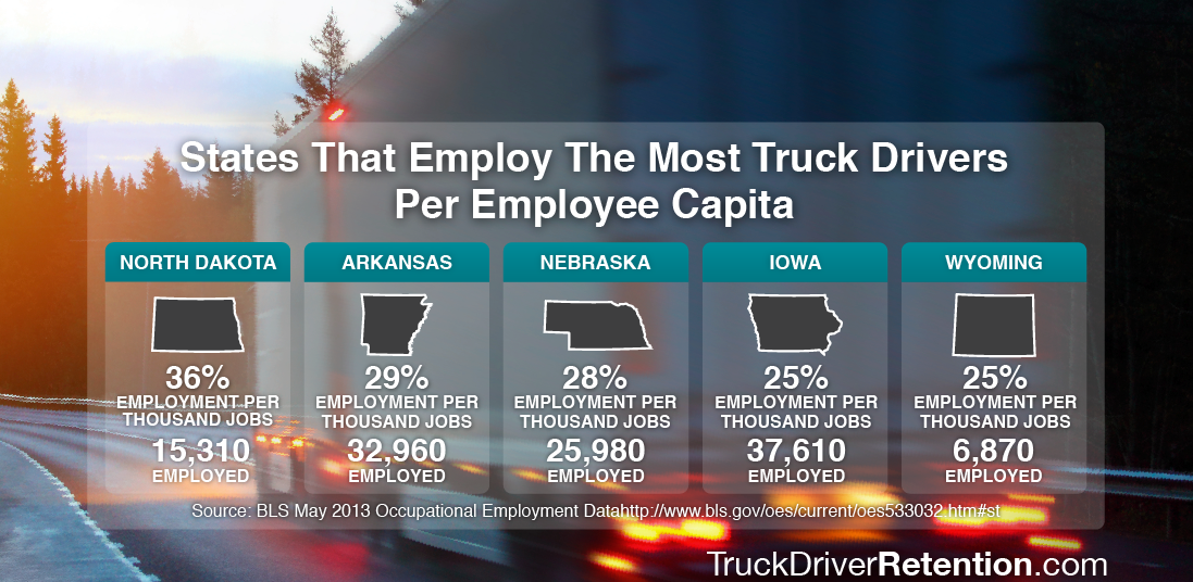 truck-driver-retention-highest-employment-per-capita-1100x600