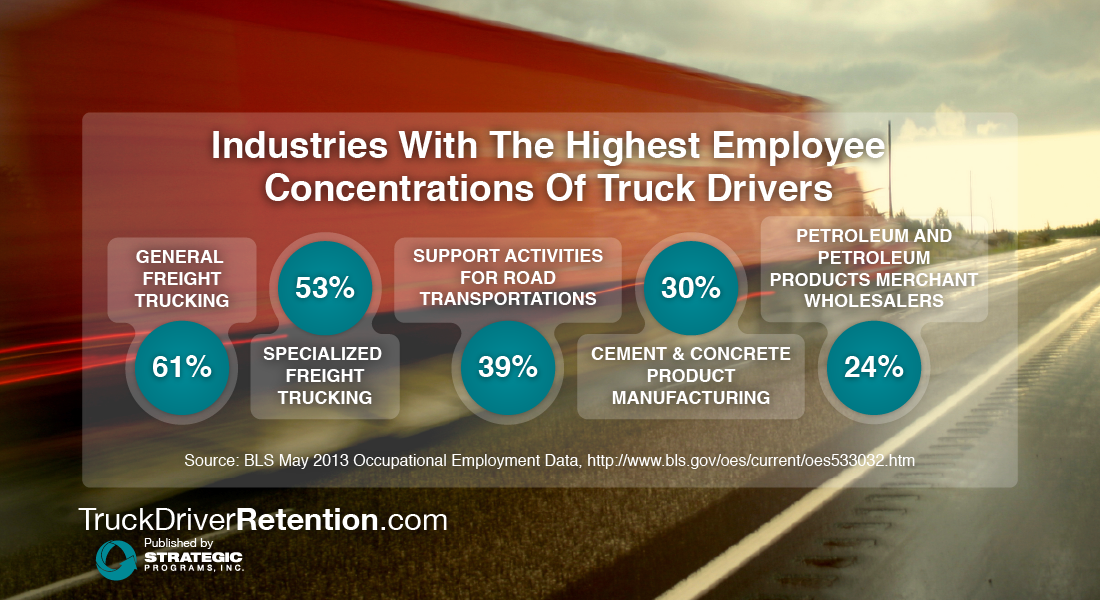 truck-driver-retention-industry-employment-consentration-1100x600