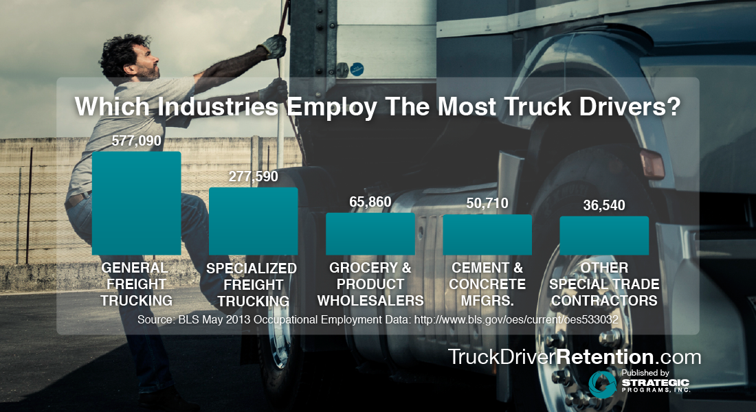 truck-driver-retention-industry-employment-rates-1100x600
