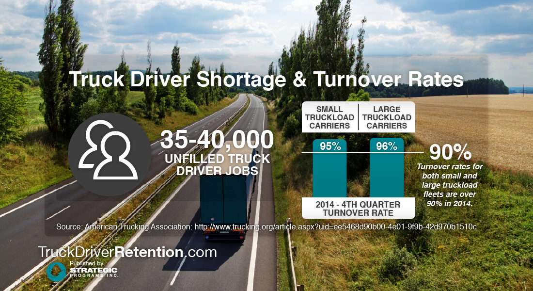 truck-driver-retention-industry-shortages-and-turnover-rates-1100x600