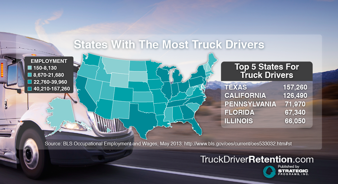 truck-driver-retention-states-with-the-most-truck-drivers-1100x600 (1)