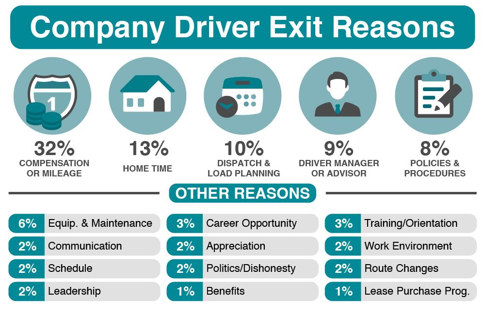 company-driver-exit-reasons (1)
