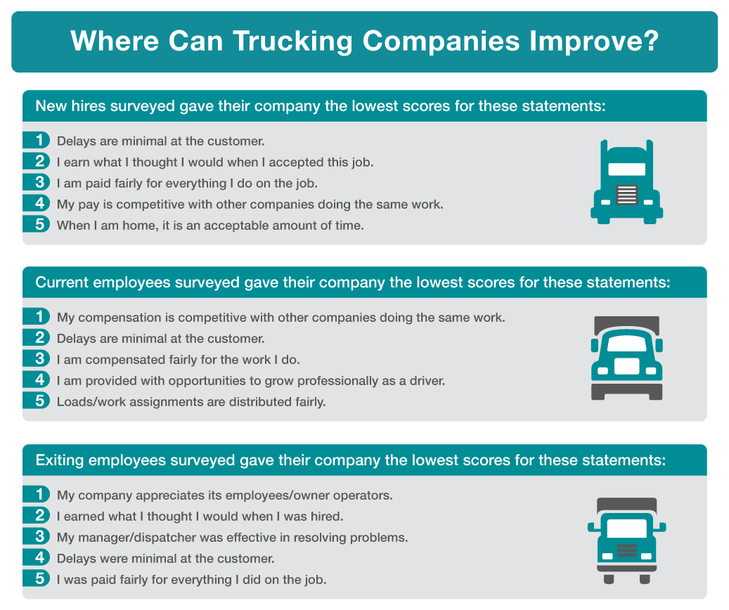 trucking_improve