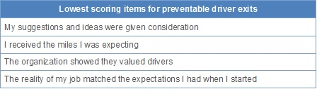 preventable exits chart_trucking 2